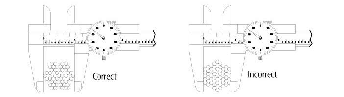 Wire Rope Gauge diagram